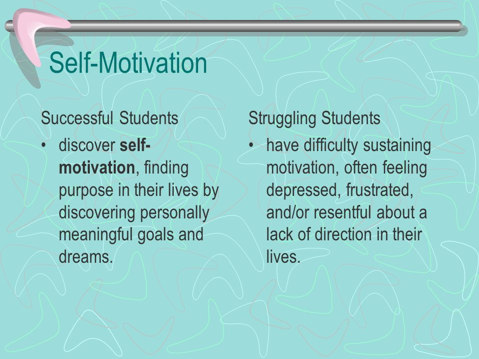 Self-Motivation Successful Students