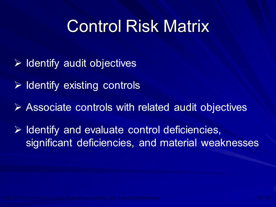 Control Risk Matrix Identify audit objectives