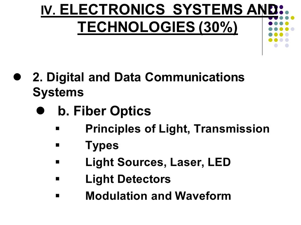 IV. ELECTRONICS SYSTEMS AND TECHNOLOGIES (30%)