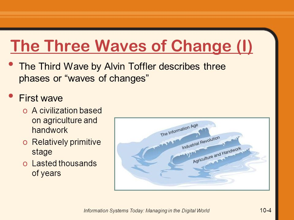 The Three Waves of Change (I)