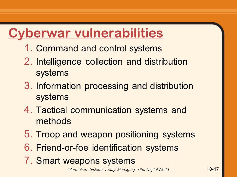 Cyberwar vulnerabilities