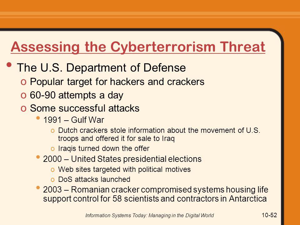 Assessing the Cyberterrorism Threat