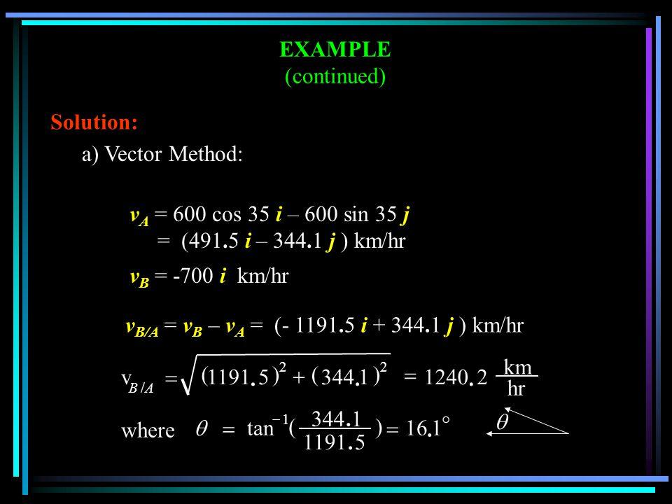 vB/A = vB – vA = (- 1191.5 i + 344.1 j ) km/hr