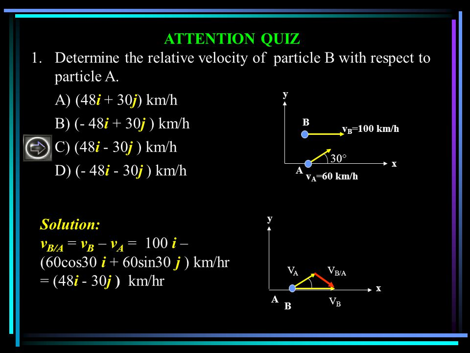 ATTENTION QUIZ 1. Determine the relative velocity of particle B with respect to particle A. A) (48i + 30j) km/h.