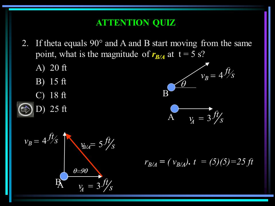 rB/A = ( vB/A). t = (5)(5)=25 ft
