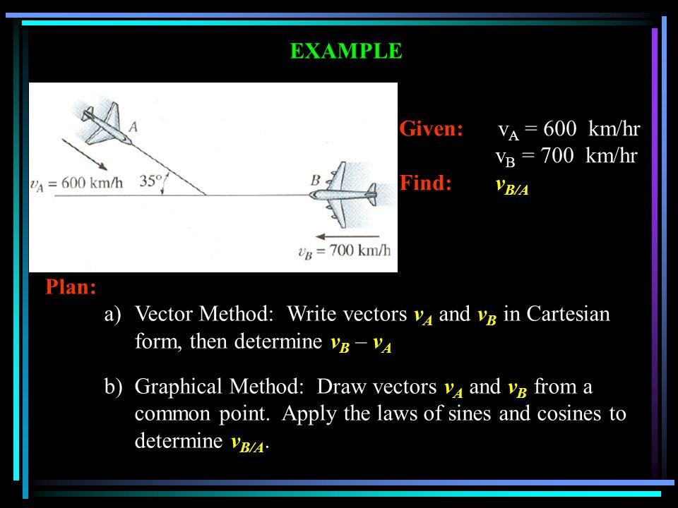 EXAMPLE Given: vA = 600 km/hr. vB = 700 km/hr. Find: vB/A. Plan: