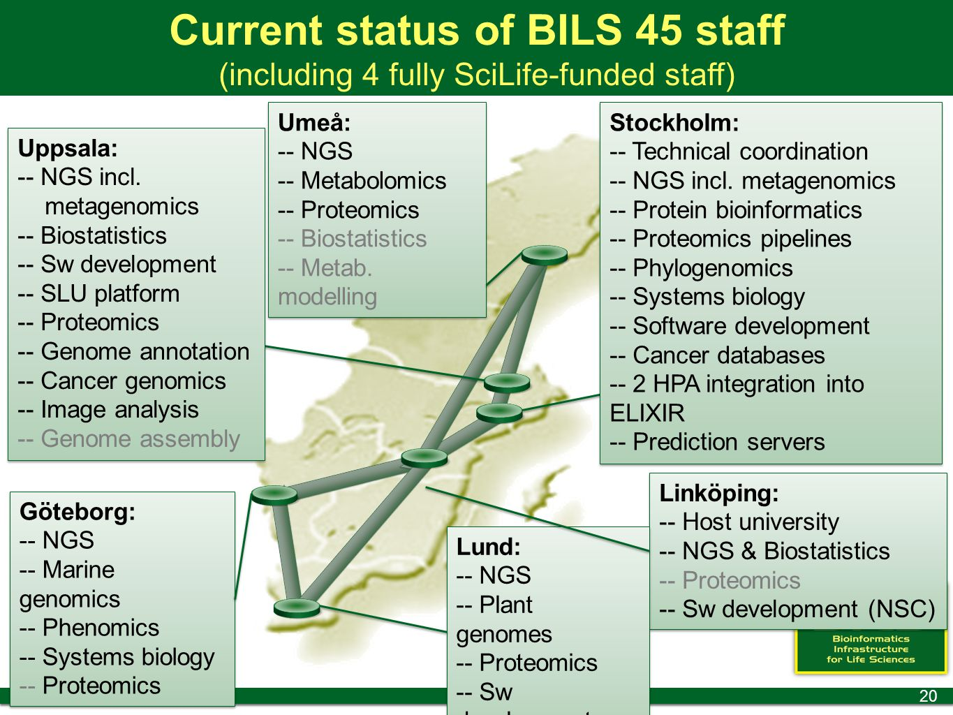 Current status of BILS 45 staff (including 4 fully SciLife-funded staff)
