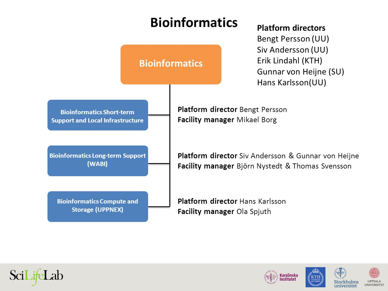 Bioinformatics Bioinformatics Platform directors Bengt Persson (UU)