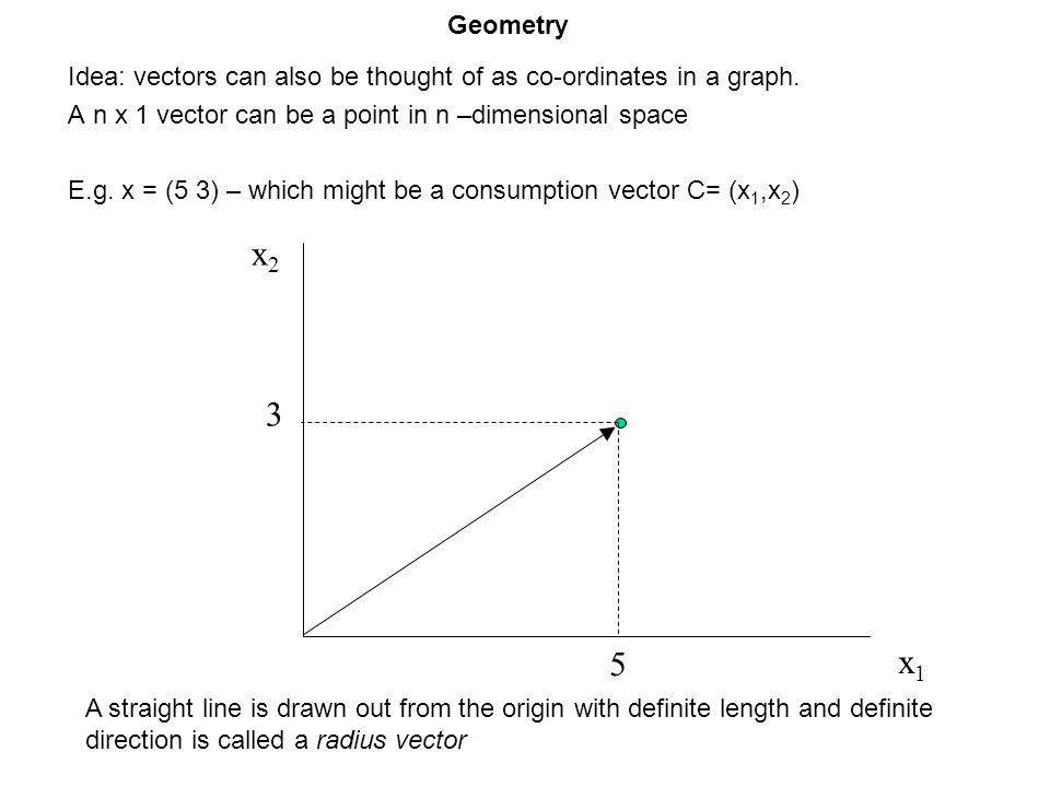 Geometry Idea: vectors can also be thought of as co-ordinates in a graph. A n x 1 vector can be a point in n –dimensional space.