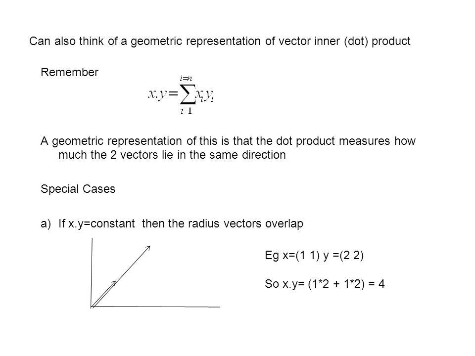 Can also think of a geometric representation of vector inner (dot) product