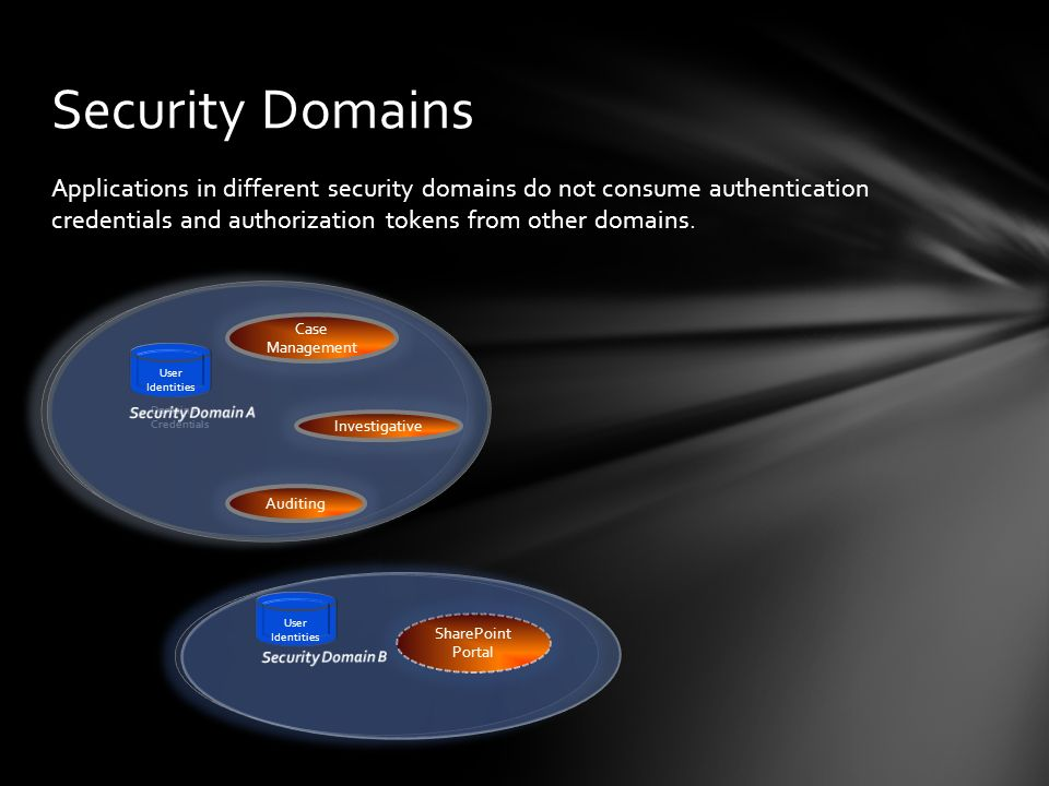 Security Domains Applications in different security domains do not consume authentication credentials and authorization tokens from other domains.