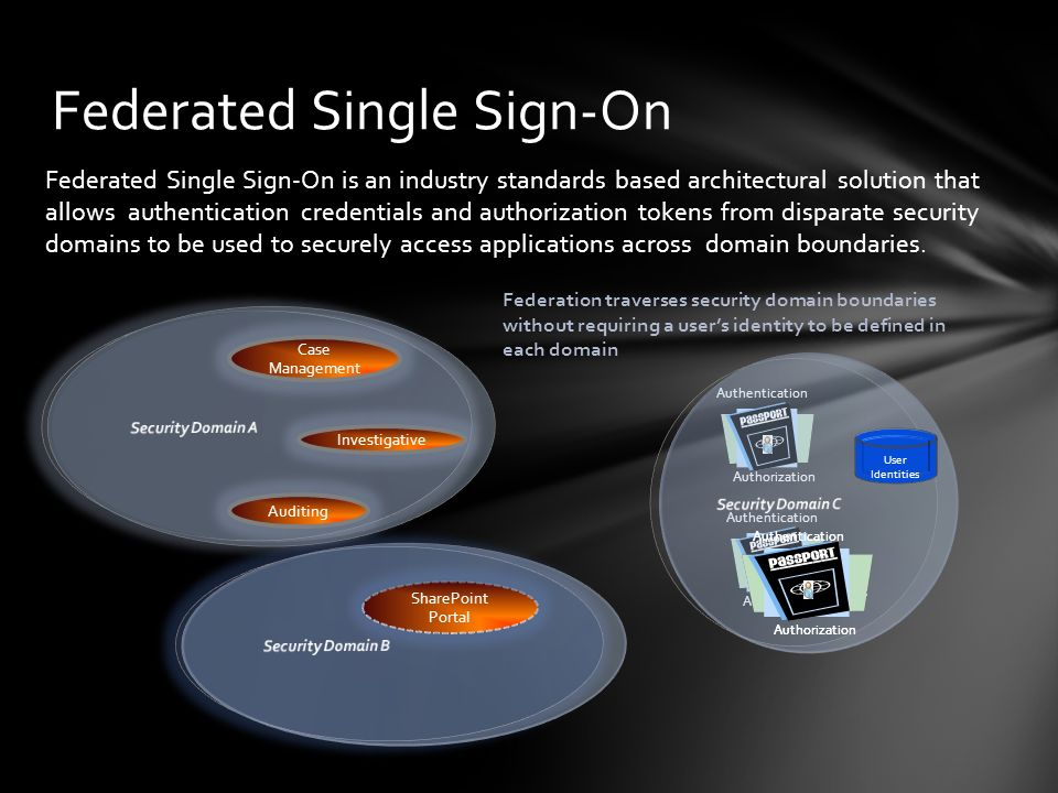 Federated Single Sign-On