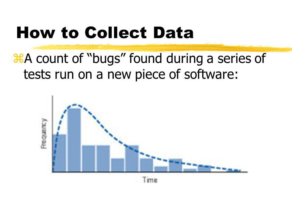 How to Collect Data A count of bugs found during a series of tests run on a new piece of software: