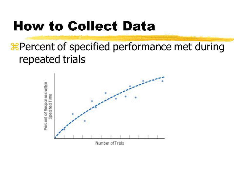 How to Collect Data Percent of specified performance met during repeated trials