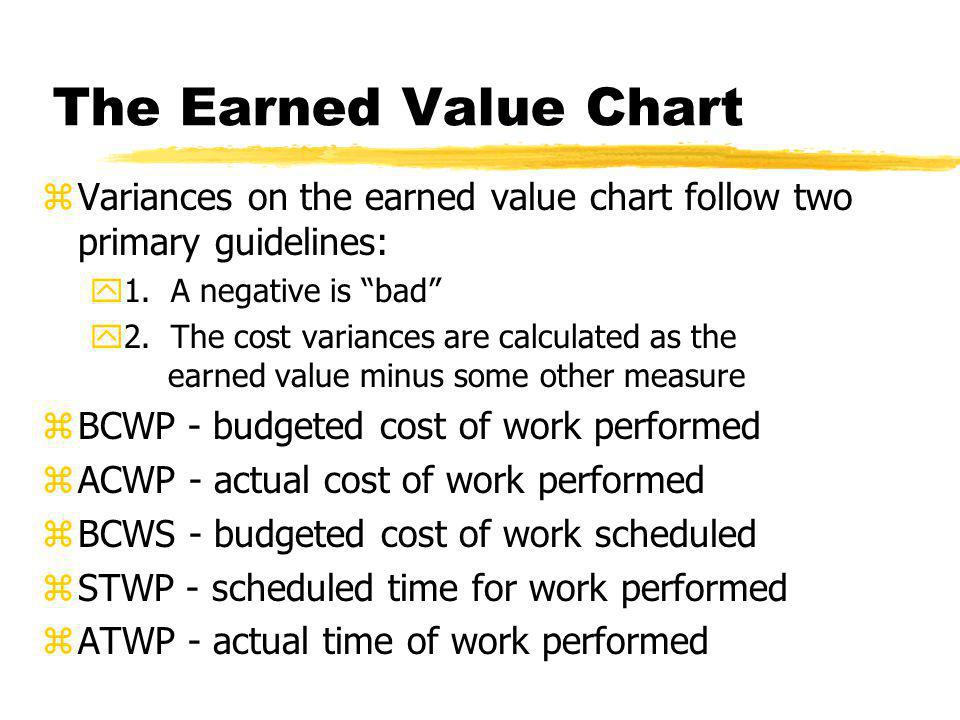 The Earned Value Chart Variances on the earned value chart follow two primary guidelines: 1. A negative is bad