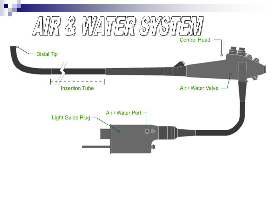 AIR & WATER SYSTEM