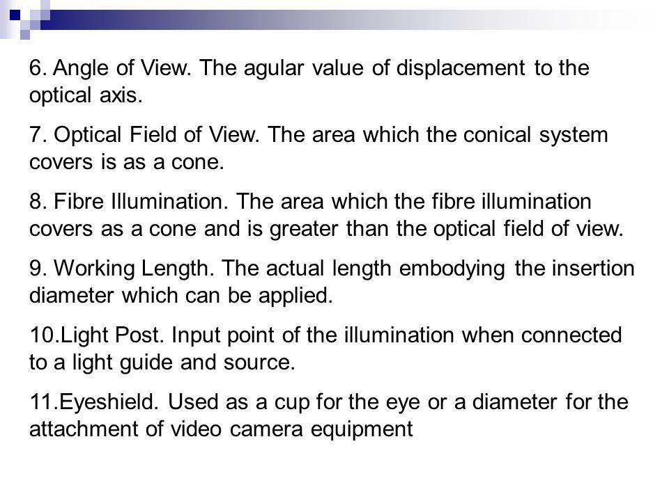 6. Angle of View. The agular value of displacement to the optical axis.