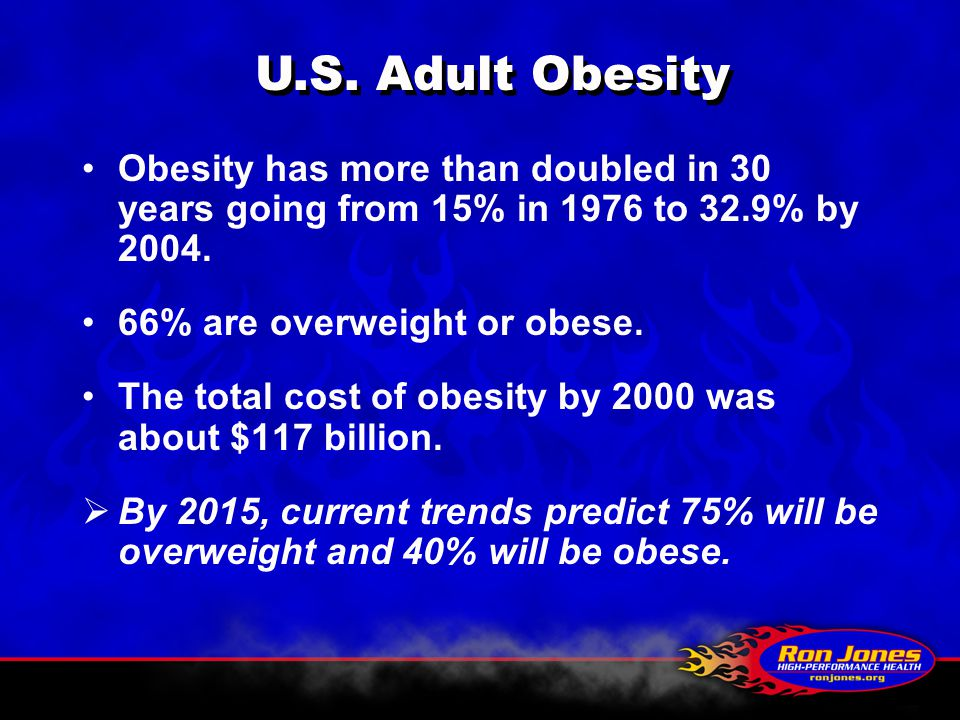 U.S. Adult Obesity Obesity has more than doubled in 30 years going from 15% in 1976 to 32.9% by 2004.