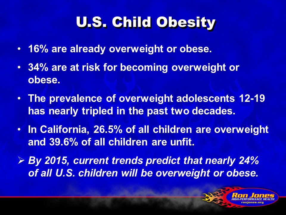 U.S. Child Obesity 16% are already overweight or obese.