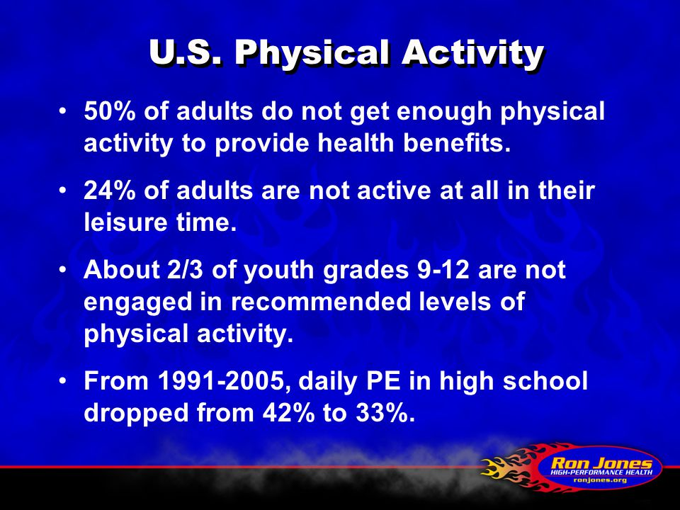 U.S. Physical Activity 50% of adults do not get enough physical activity to provide health benefits.
