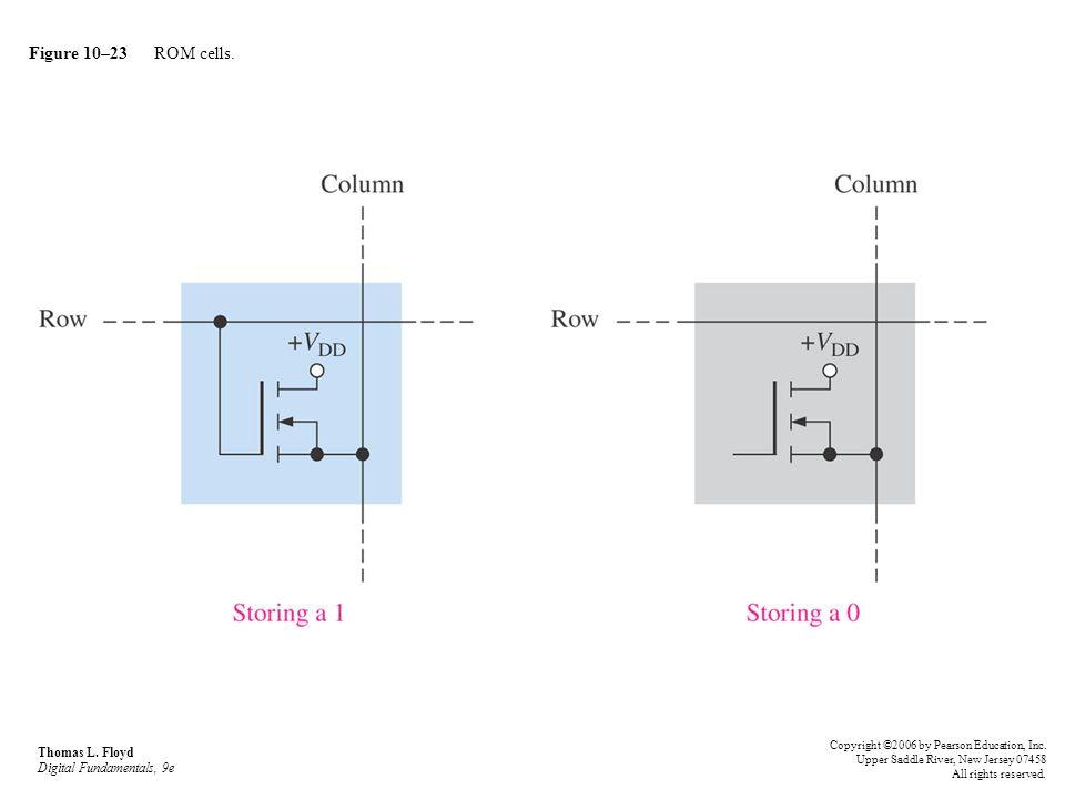Figure 10–23 ROM cells. Thomas L. Floyd Digital Fundamentals, 9e