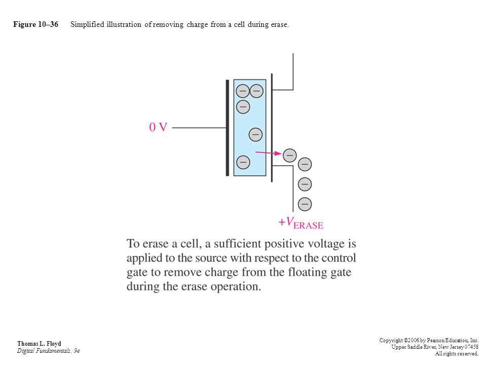 Figure 10–36 Simplified illustration of removing charge from a cell during erase.