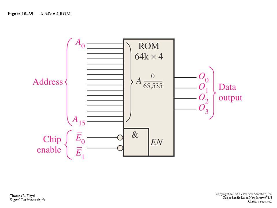 Figure 10–39 A 64k x 4 ROM. Thomas L. Floyd Digital Fundamentals, 9e