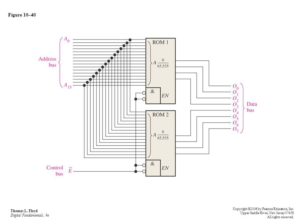 Figure 10–40 Thomas L. Floyd Digital Fundamentals, 9e