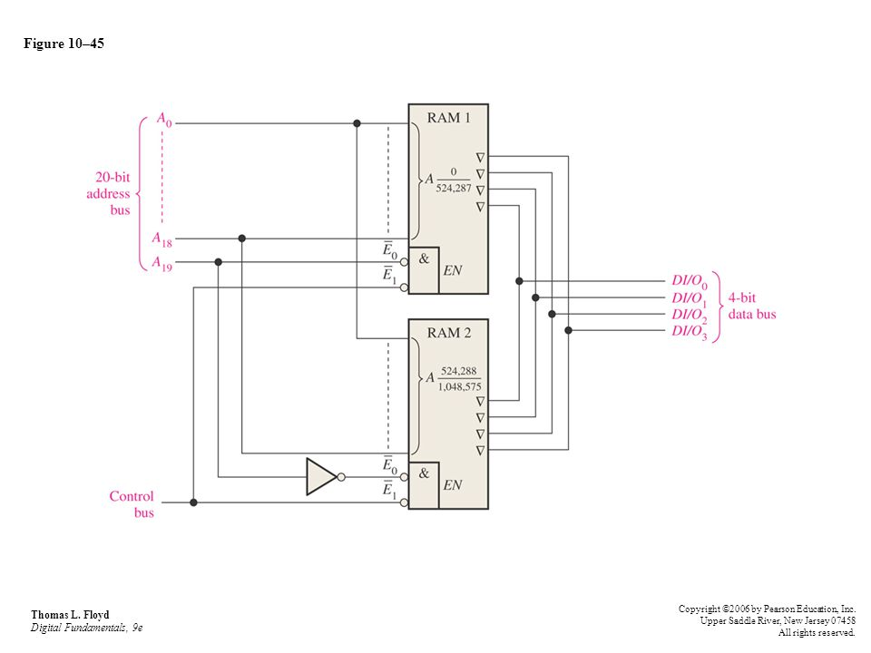 Figure 10–45 Thomas L. Floyd Digital Fundamentals, 9e