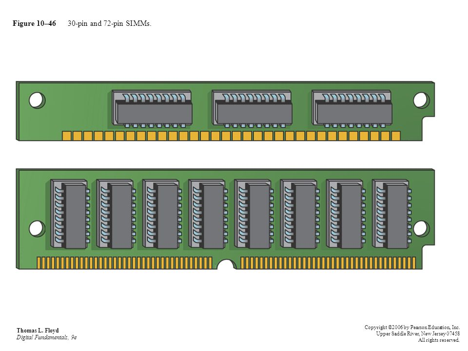 Figure 10–46 30-pin and 72-pin SIMMs.