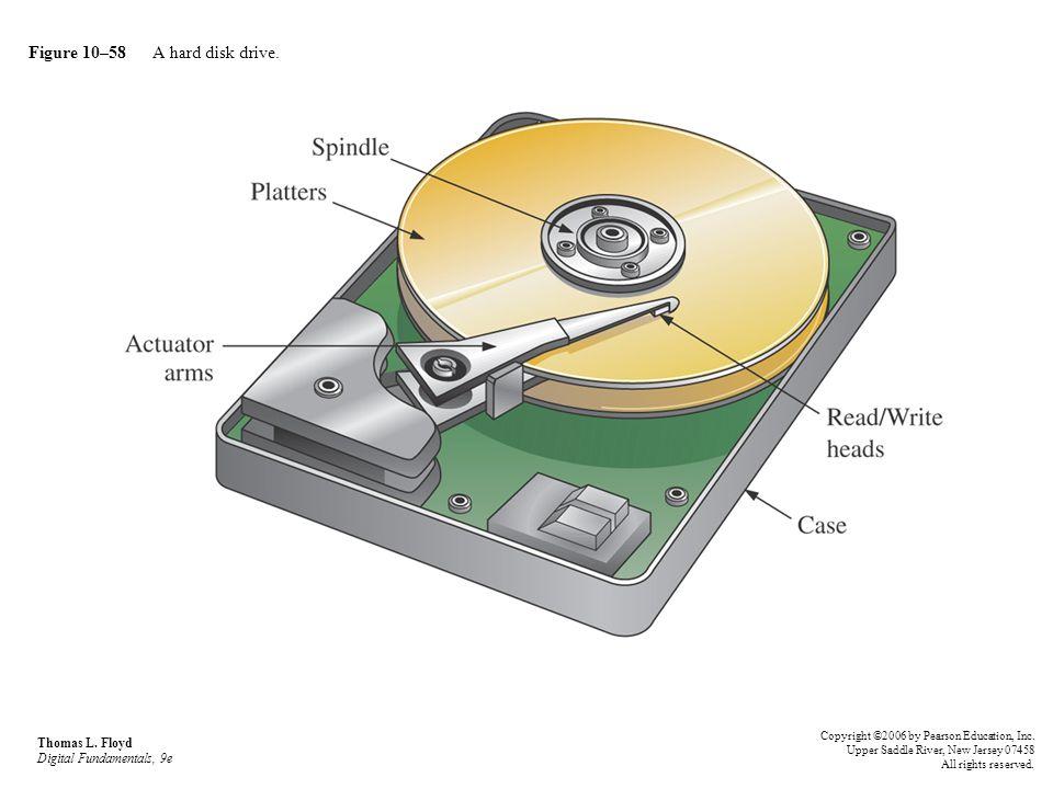 Figure 10–58 A hard disk drive.