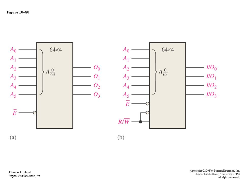 Figure 10–80 Thomas L. Floyd Digital Fundamentals, 9e