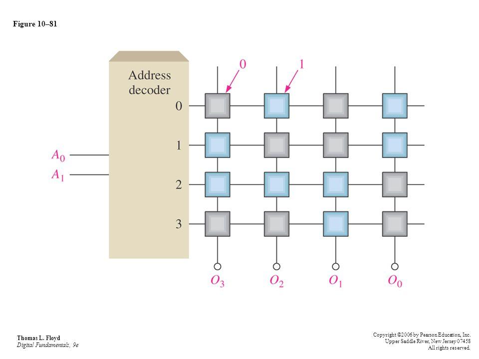 Figure 10–81 Thomas L. Floyd Digital Fundamentals, 9e
