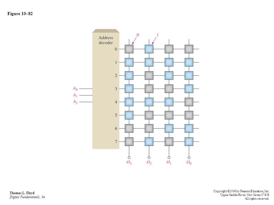 Figure 10–82 Thomas L. Floyd Digital Fundamentals, 9e