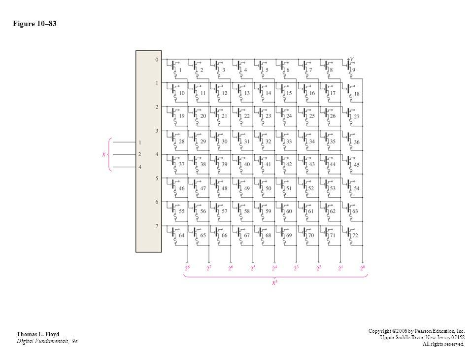 Figure 10–83 Thomas L. Floyd Digital Fundamentals, 9e