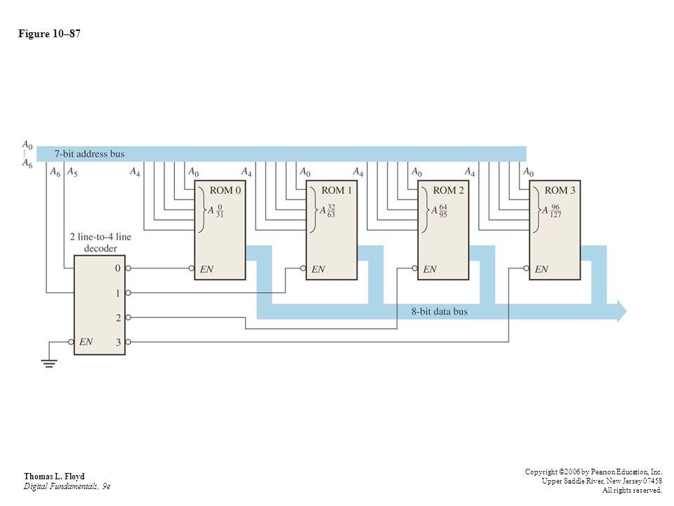 Figure 10–87 Thomas L. Floyd Digital Fundamentals, 9e