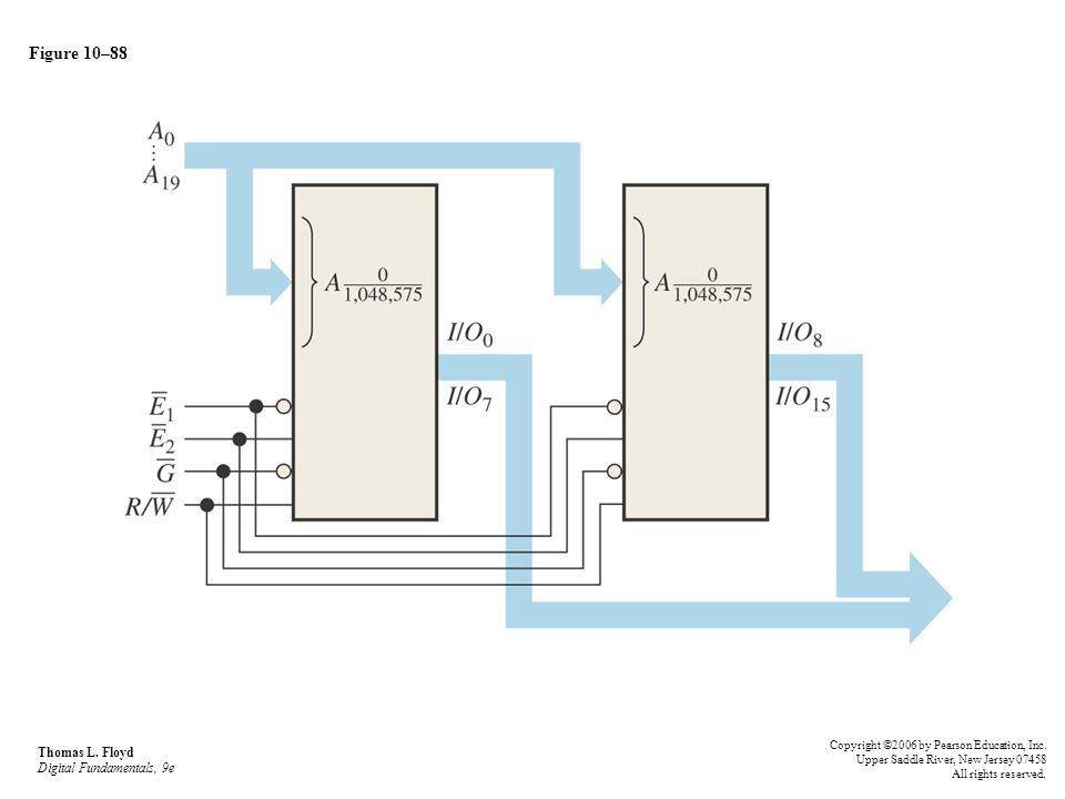 Figure 10–88 Thomas L. Floyd Digital Fundamentals, 9e