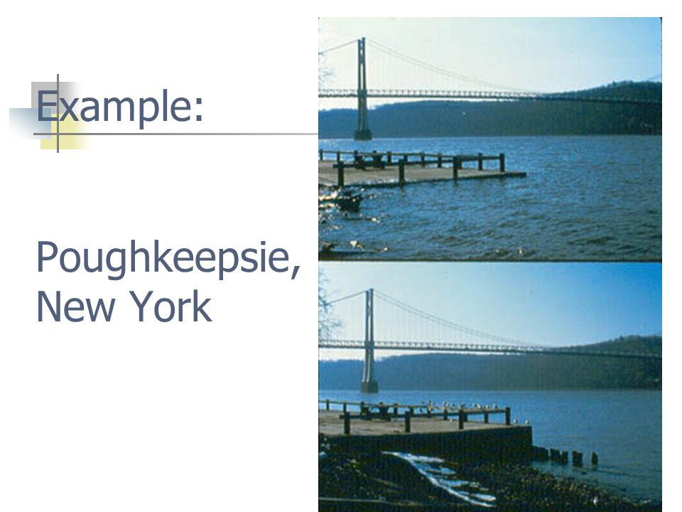 Example: Poughkeepsie, New York
