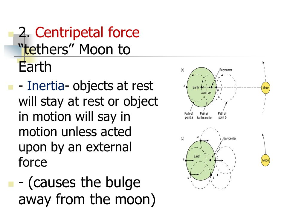 2. Centripetal force tethers Moon to Earth