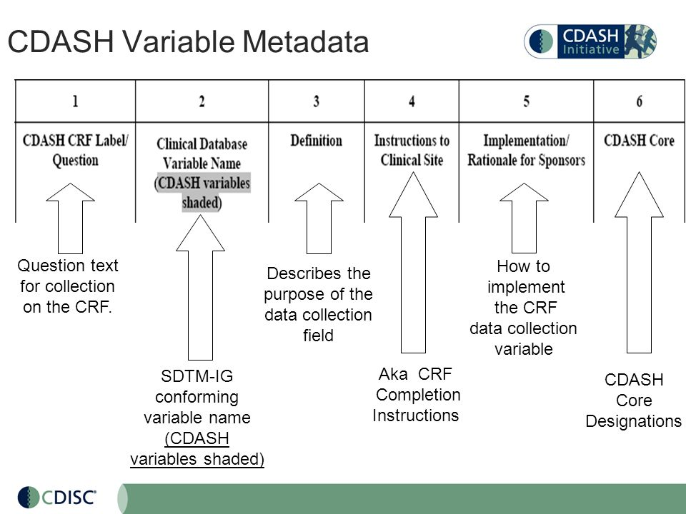 CDASH Variable Metadata
