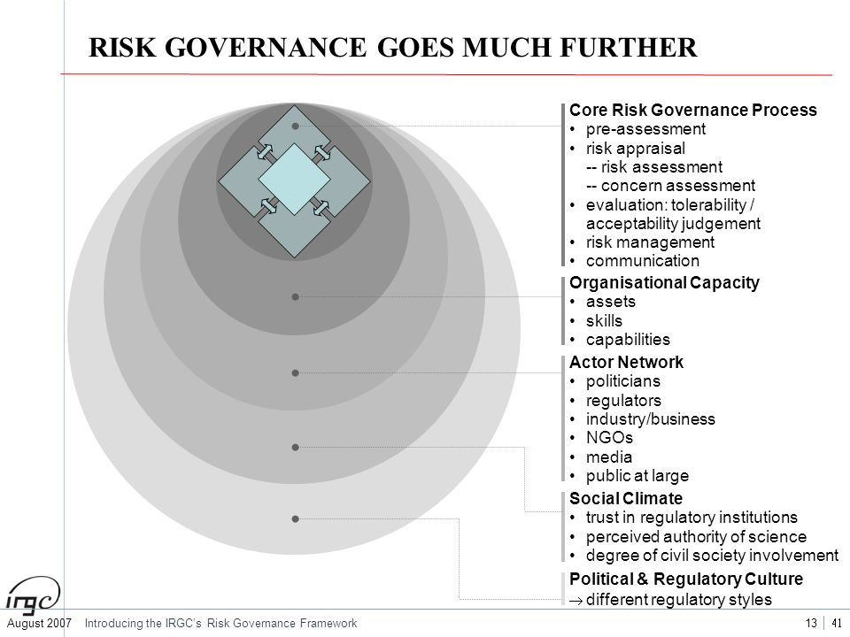 RISK GOVERNANCE GOES MUCH FURTHER