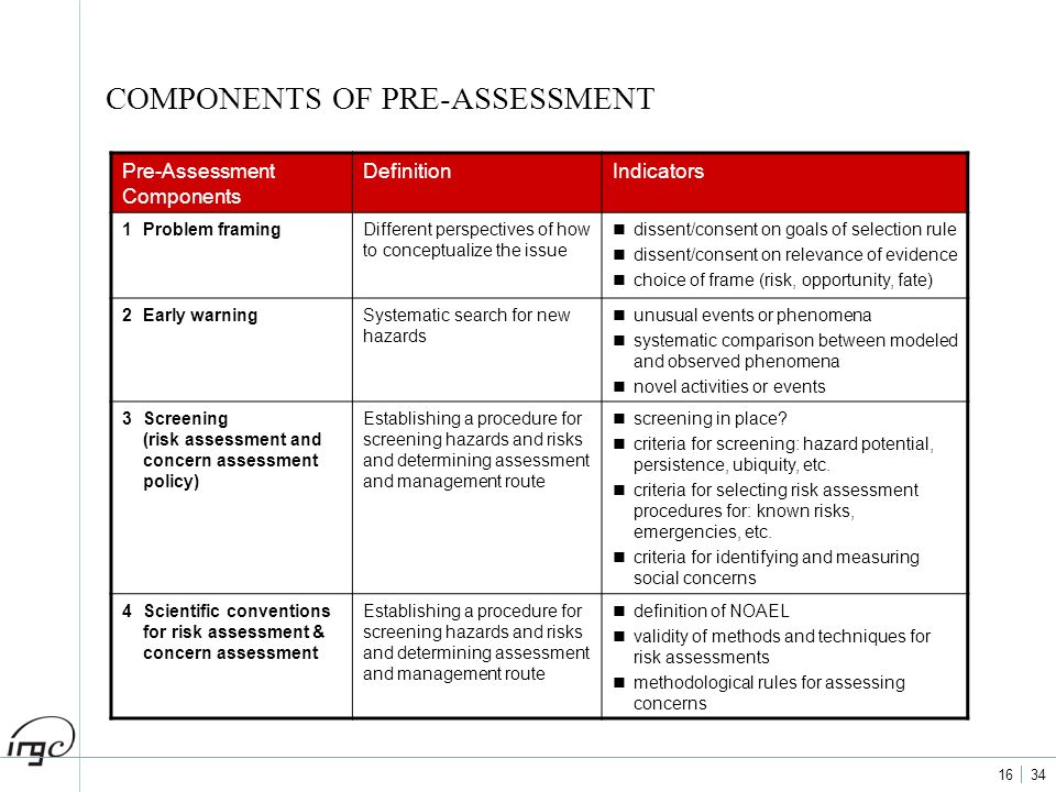 COMPONENTS OF PRE-ASSESSMENT