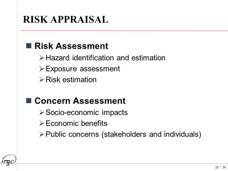RISK APPRAISAL Risk Assessment Concern Assessment