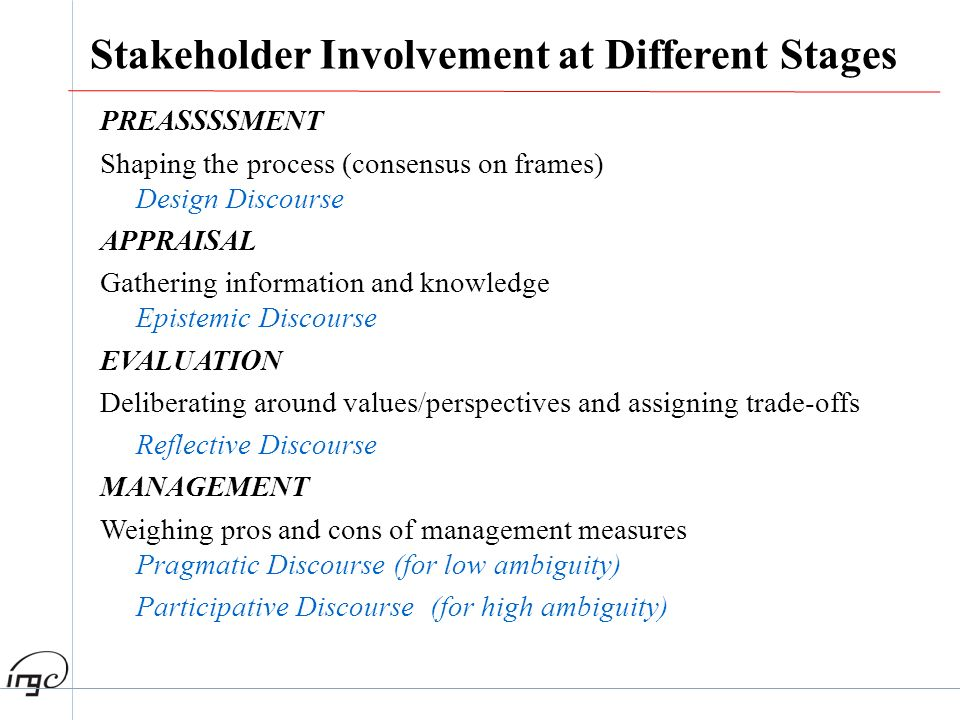 Stakeholder Involvement at Different Stages