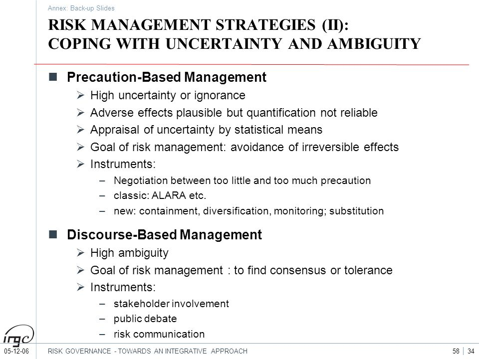 RISK MANAGEMENT STRATEGIES (II): COPING WITH UNCERTAINTY AND AMBIGUITY