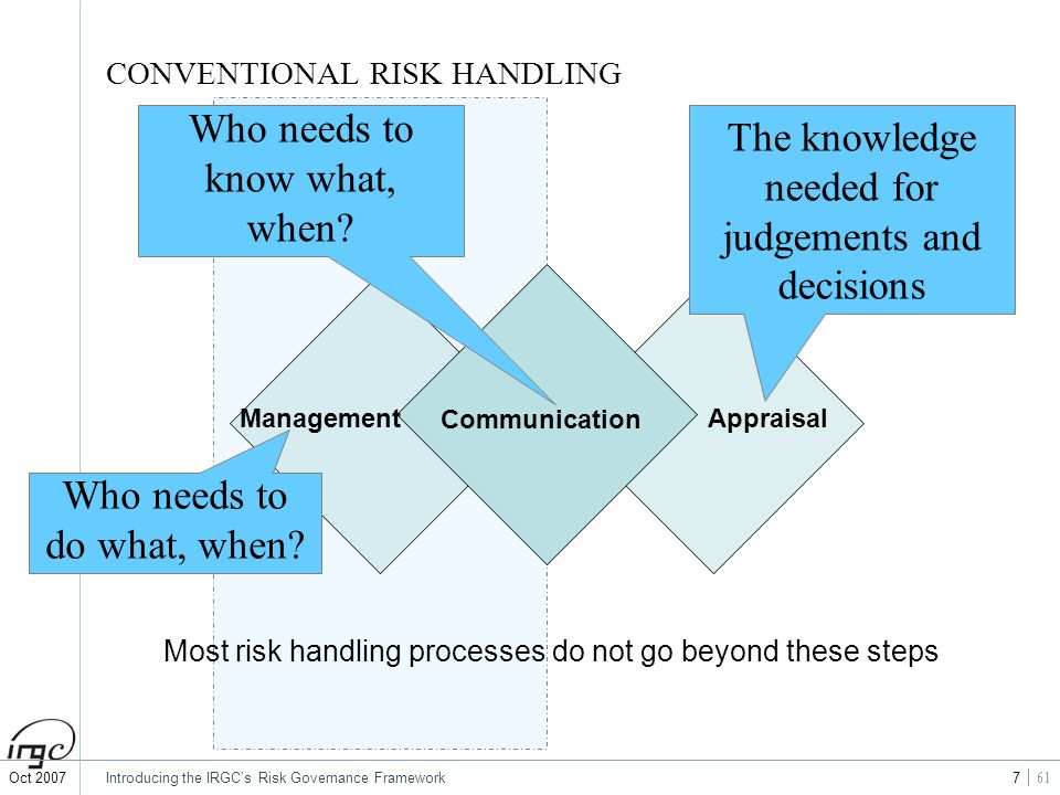 CONVENTIONAL RISK HANDLING