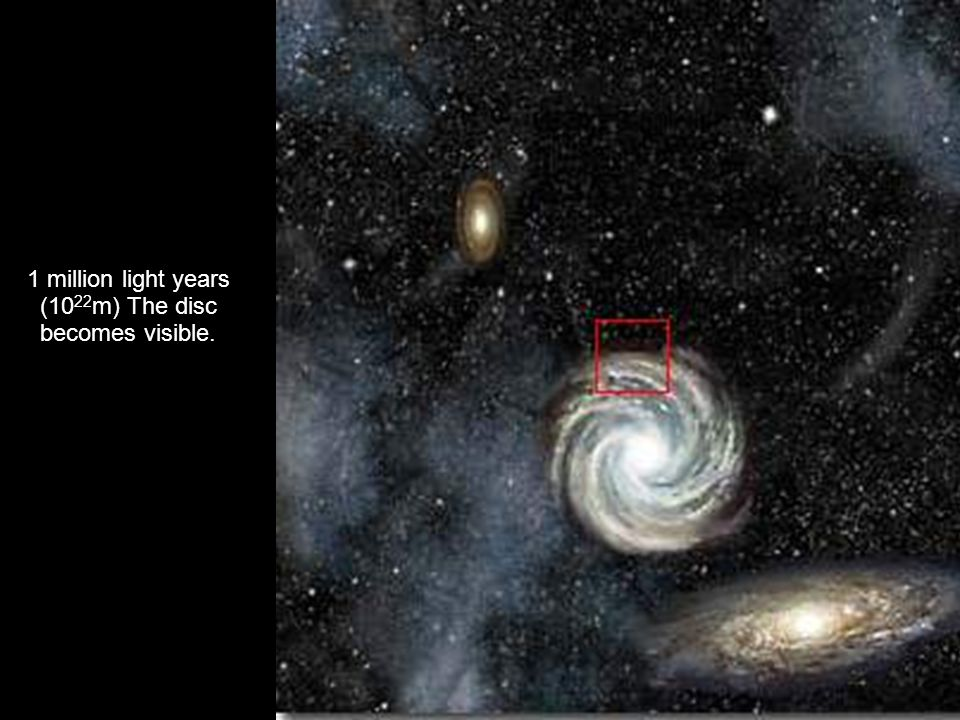 1 million light years (1022m) The disc becomes visible.