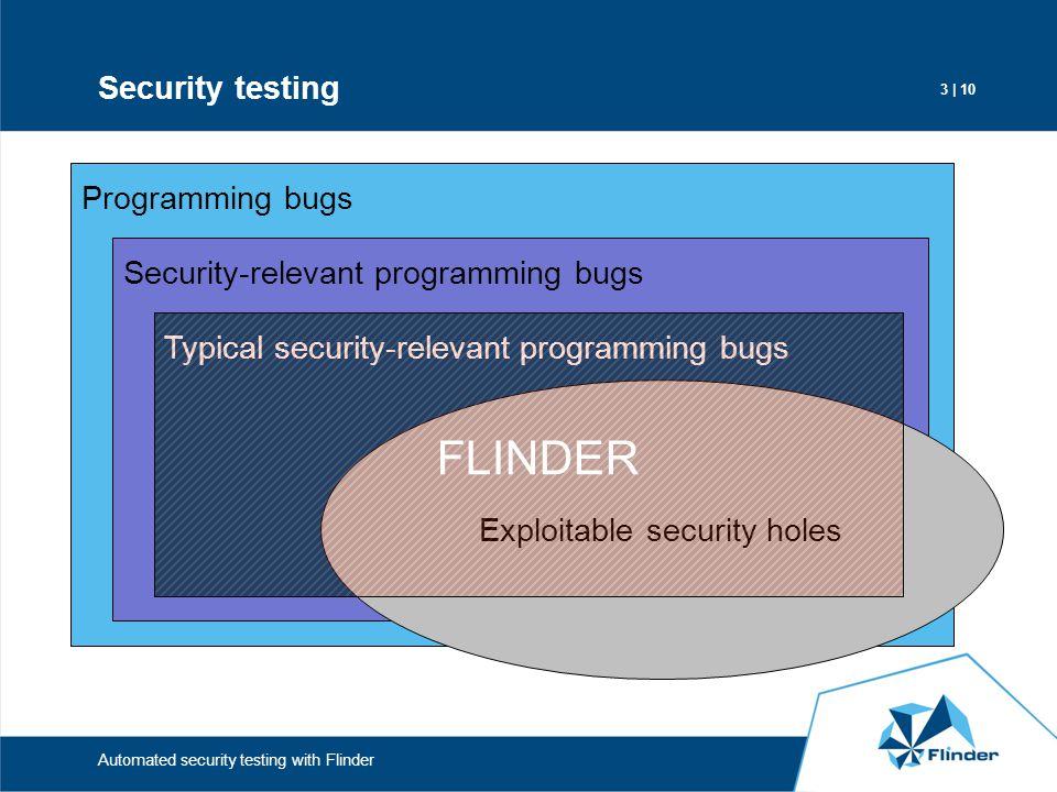 Exploitable security holes