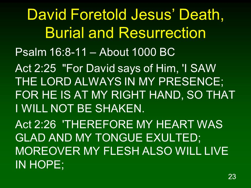David Foretold Jesus' Death, Burial and Resurrection