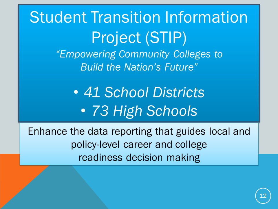 Student Transition Information Project (STIP)